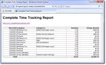 Screenshot: Export Report Data